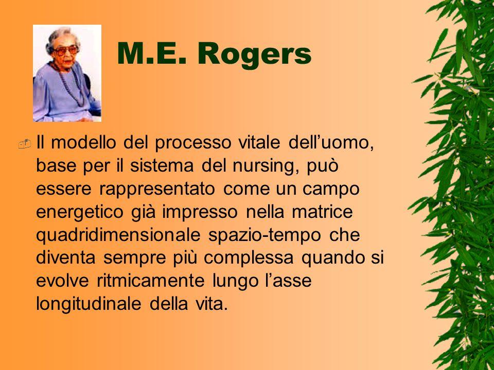 M.E. Rogers Il modello del processo vitale delluomo, base per il sistema del nursing, può essere rappresentato come un campo energetico già impresso n