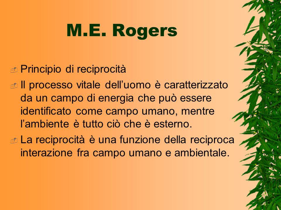 M.E. Rogers Principio di reciprocità Il processo vitale delluomo è caratterizzato da un campo di energia che può essere identificato come campo umano,