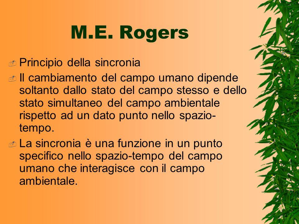M.E. Rogers Principio della sincronia Il cambiamento del campo umano dipende soltanto dallo stato del campo stesso e dello stato simultaneo del campo