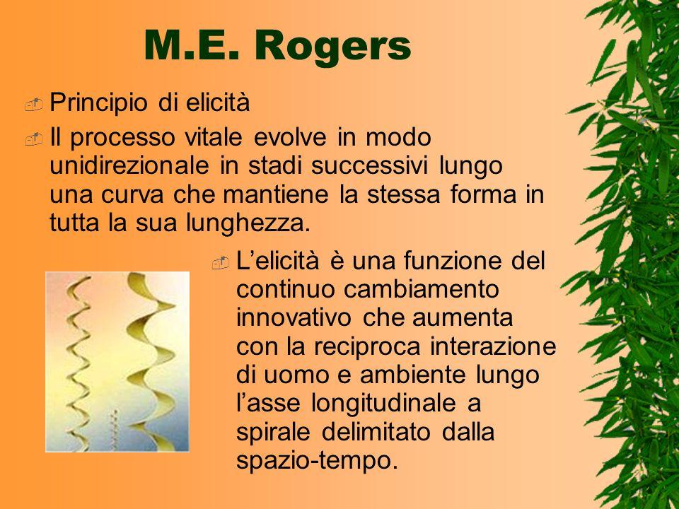 M.E. Rogers Principio di elicità Il processo vitale evolve in modo unidirezionale in stadi successivi lungo una curva che mantiene la stessa forma in