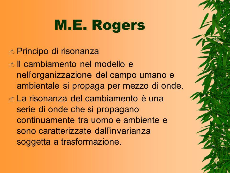 M.E. Rogers Principo di risonanza Il cambiamento nel modello e nellorganizzazione del campo umano e ambientale si propaga per mezzo di onde. La risona