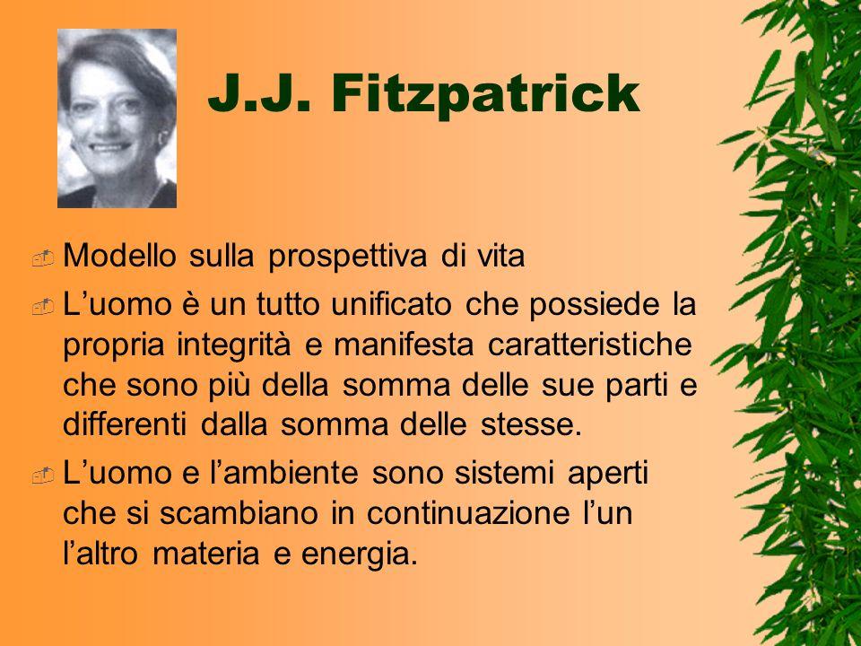 J.J. Fitzpatrick Modello sulla prospettiva di vita Luomo è un tutto unificato che possiede la propria integrità e manifesta caratteristiche che sono p