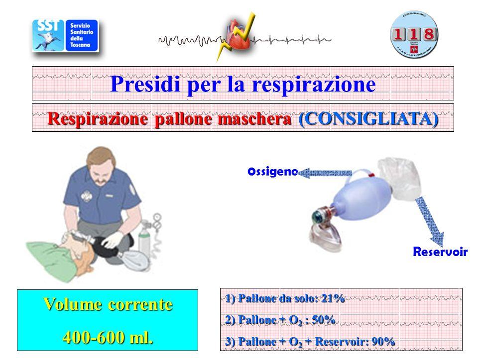 Presidi per la respirazione Respirazione pallone maschera (CONSIGLIATA) 1) Pallone da solo: 21% 2) Pallone + O 2 : 50% 3) Pallone + O 2 + Reservoir: 90% 0ssigeno Reservoir Volume corrente 400-600 ml.