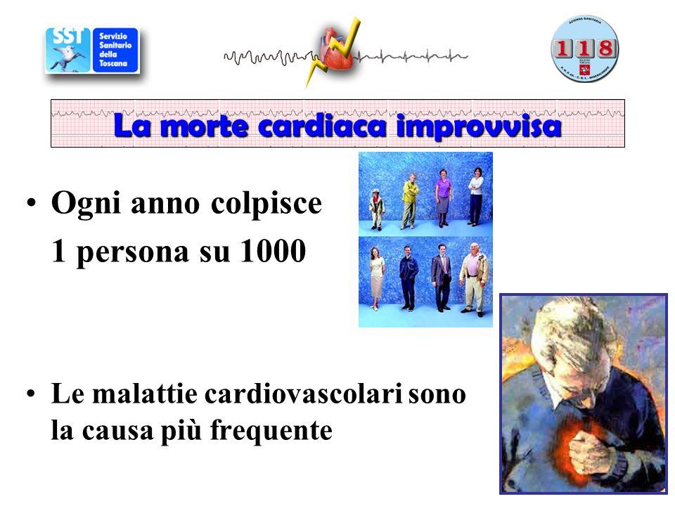 La morte cardiaca improvvisa Ogni anno colpisce 1 persona su 1000 Le malattie cardiovascolari sono la causa più frequente