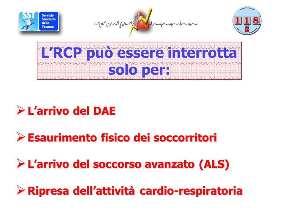 LRCP può essere interrotta solo per: Larrivo del DAE Larrivo del DAE Esaurimento fisico dei soccorritori Esaurimento fisico dei soccorritori Larrivo del soccorso avanzato (ALS) Larrivo del soccorso avanzato (ALS) Ripresa dellattività cardio-respiratoria Ripresa dellattività cardio-respiratoria