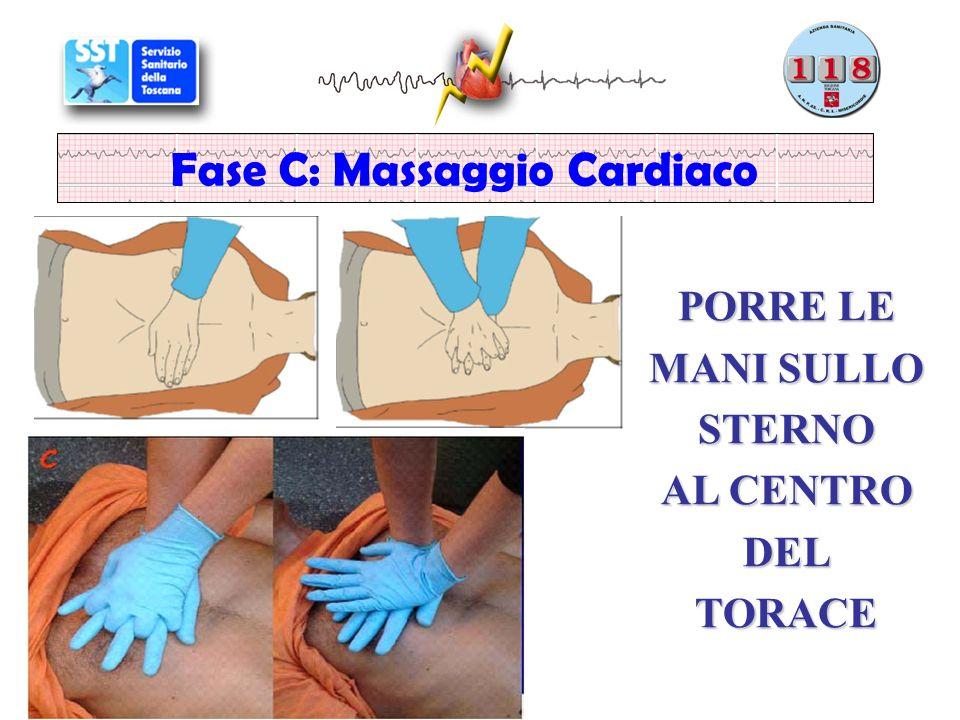 Fase C: Massaggio Cardiaco PORRE LE MANI SULLO STERNO AL CENTRO DEL TORACE