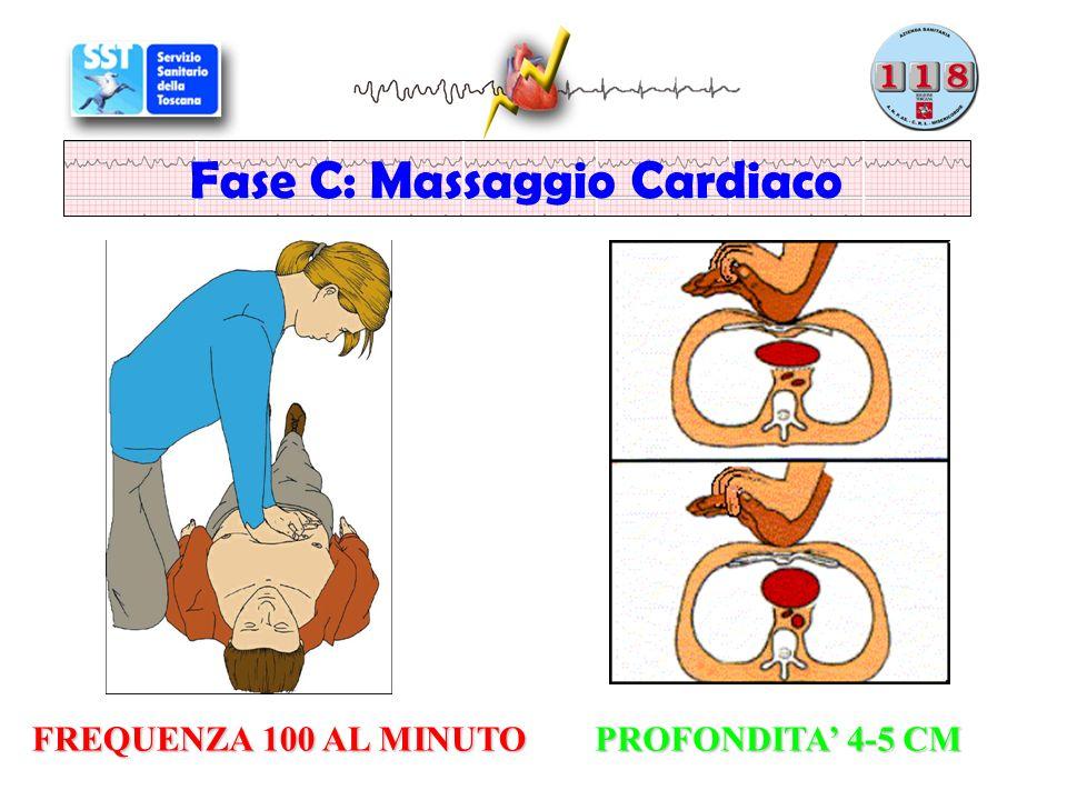 FREQUENZA 100 AL MINUTO PROFONDITA 4-5 CM Fase C: Massaggio Cardiaco