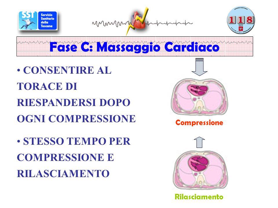 CONSENTIRE AL TORACE DI RIESPANDERSI DOPO OGNI COMPRESSIONE STESSO TEMPO PER COMPRESSIONE E RILASCIAMENTO Fase C: Massaggio Cardiaco Compressione Rilasciamento