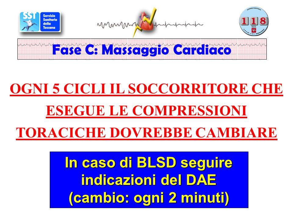 OGNI 5 CICLI IL SOCCORRITORE CHE ESEGUE LE COMPRESSIONI TORACICHE DOVREBBE CAMBIARE Fase C: Massaggio Cardiaco In caso di BLSD seguire indicazioni del DAE (cambio: ogni 2 minuti)