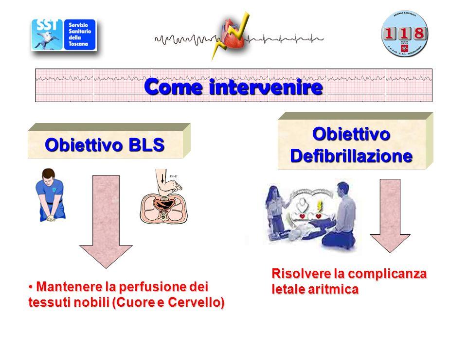 Come intervenire Obiettivo BLS Obiettivo Defibrillazione Mantenere la perfusione dei tessuti nobili (Cuore e Cervello) Mantenere la perfusione dei tessuti nobili (Cuore e Cervello) Risolvere la complicanza letale aritmica