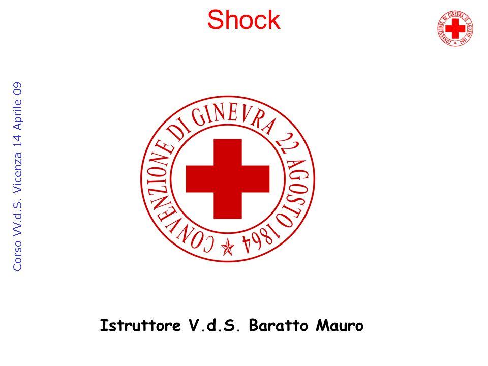 Shock Tachicardia: aumento del battito per far tentare di mantenere costante la gittata cardiaca Tachipnea: aumento della frequenza respiratoria per aumentare lossigenazione del sangue (e soprattutto l eliminazione dell anidride carbonica).