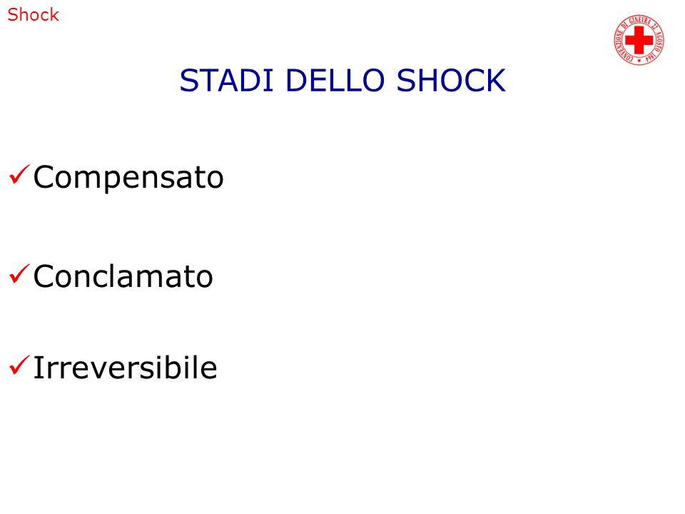 Shock Compensato Conclamato Irreversibile STADI DELLO SHOCK
