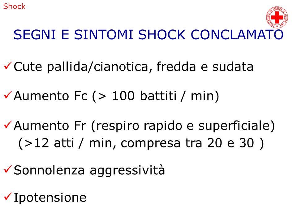 SEGNI E SINTOMI SHOCK CONCLAMATO Cute pallida/cianotica, fredda e sudata Aumento Fc (> 100 battiti / min) Aumento Fr (respiro rapido e superficiale) (