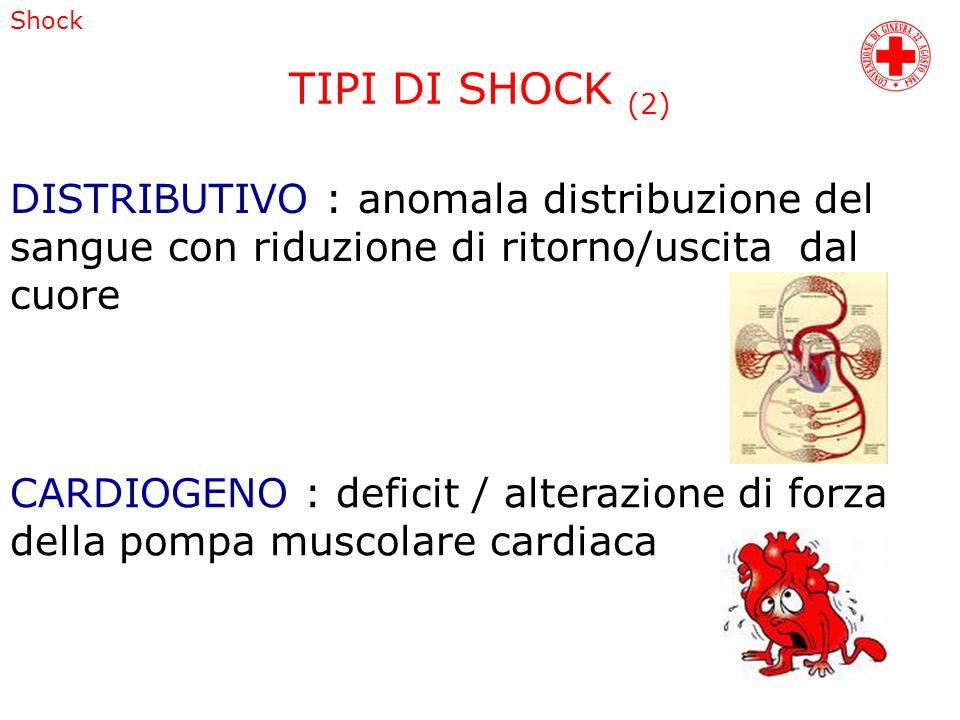 Shock TIPI DI SHOCK (2) DISTRIBUTIVO : anomala distribuzione del sangue con riduzione di ritorno/uscita dal cuore CARDIOGENO : deficit / alterazione d