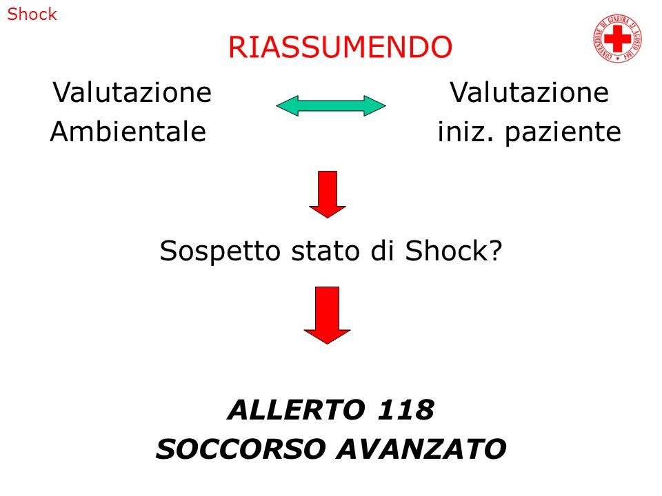 RIASSUMENDO ShockValutazione Ambientaleiniz. paziente Sospetto stato di Shock? ALLERTO 118 SOCCORSO AVANZATO