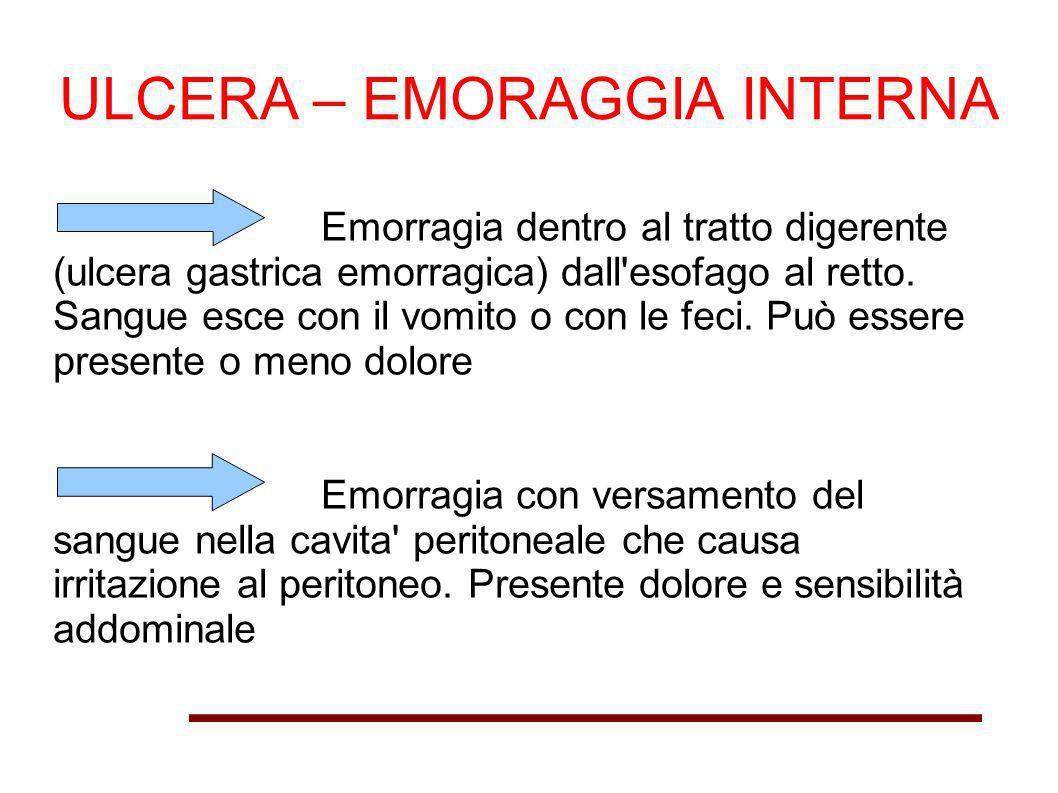 ULCERA – EMORAGGIA INTERNA Emorragia dentro al tratto digerente (ulcera gastrica emorragica) dall'esofago al retto. Sangue esce con il vomito o con le