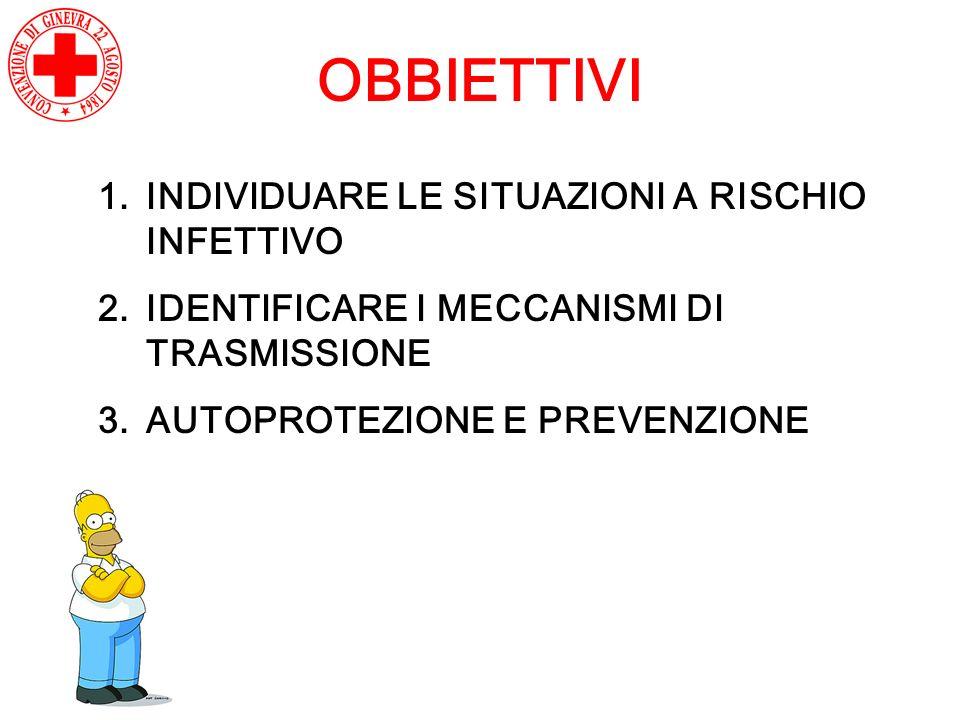 OBBIETTIVI 1.INDIVIDUARE LE SITUAZIONI A RISCHIO INFETTIVO 2.IDENTIFICARE I MECCANISMI DI TRASMISSIONE 3.AUTOPROTEZIONE E PREVENZIONE