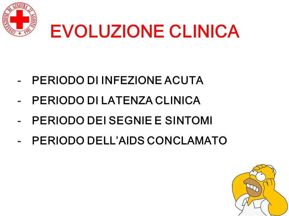 EVOLUZIONE CLINICA -PERIODO DI INFEZIONE ACUTA -PERIODO DI LATENZA CLINICA -PERIODO DEI SEGNIE E SINTOMI -PERIODO DELLAIDS CONCLAMATO