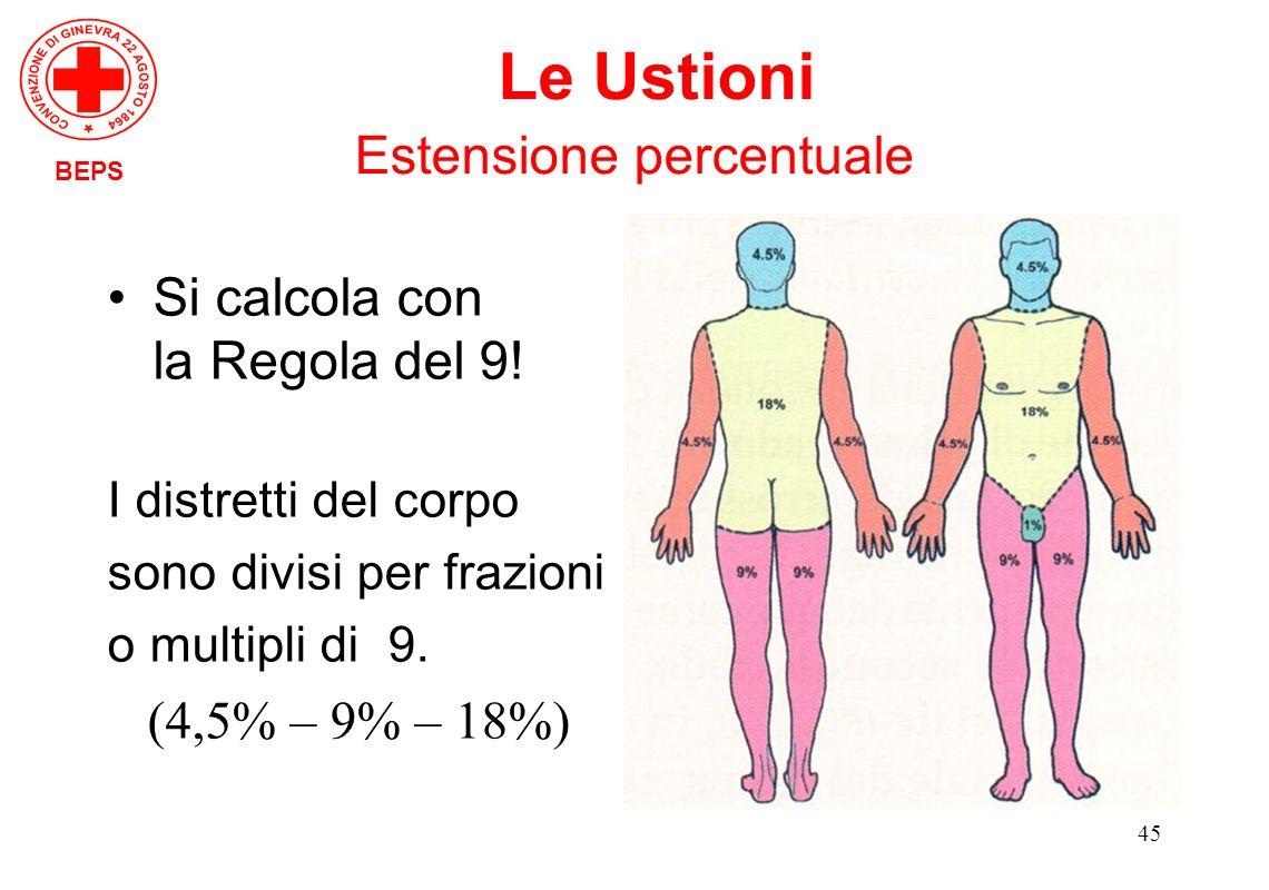 45 Si calcola con la Regola del 9! I distretti del corpo sono divisi per frazioni o multipli di 9. (4,5% – 9% – 18%) BEPS Le Ustioni Estensione percen