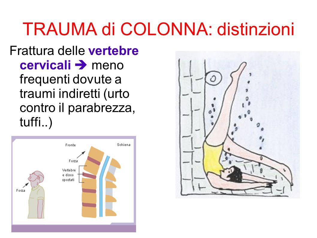 TRAUMA di COLONNA: distinzioni Frattura delle vertebre cervicali meno frequenti dovute a traumi indiretti (urto contro il parabrezza, tuffi..)