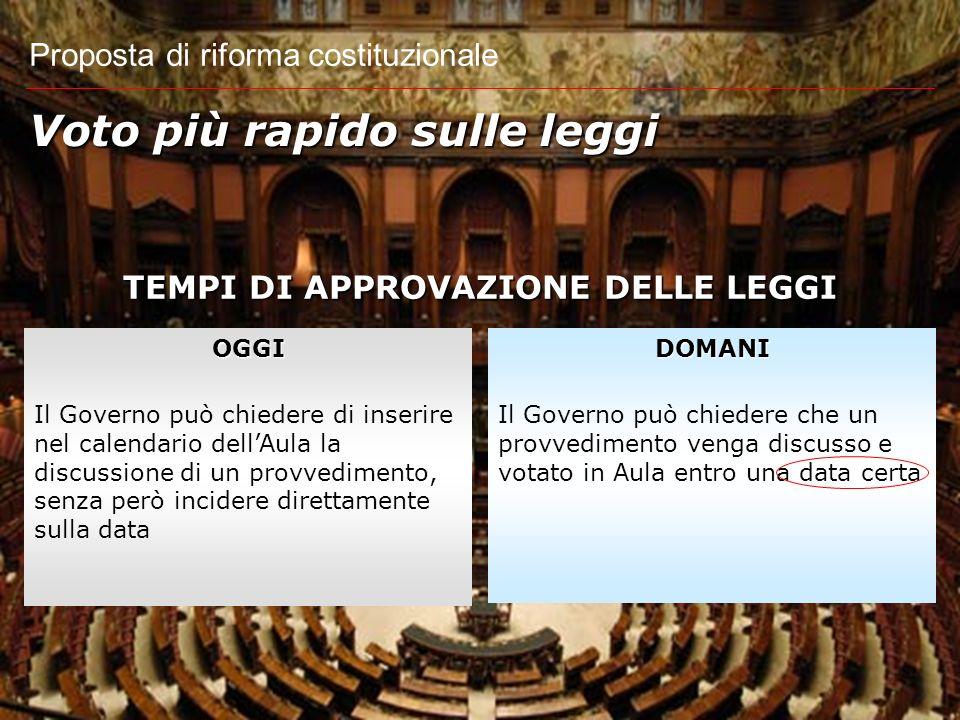 Proposta di riforma costituzionale SENATO FEDERALE DELLA REPUBBLICA OGGI Eletto dai cittadini italiani alle elezioni politiche contestualmente alla Ca