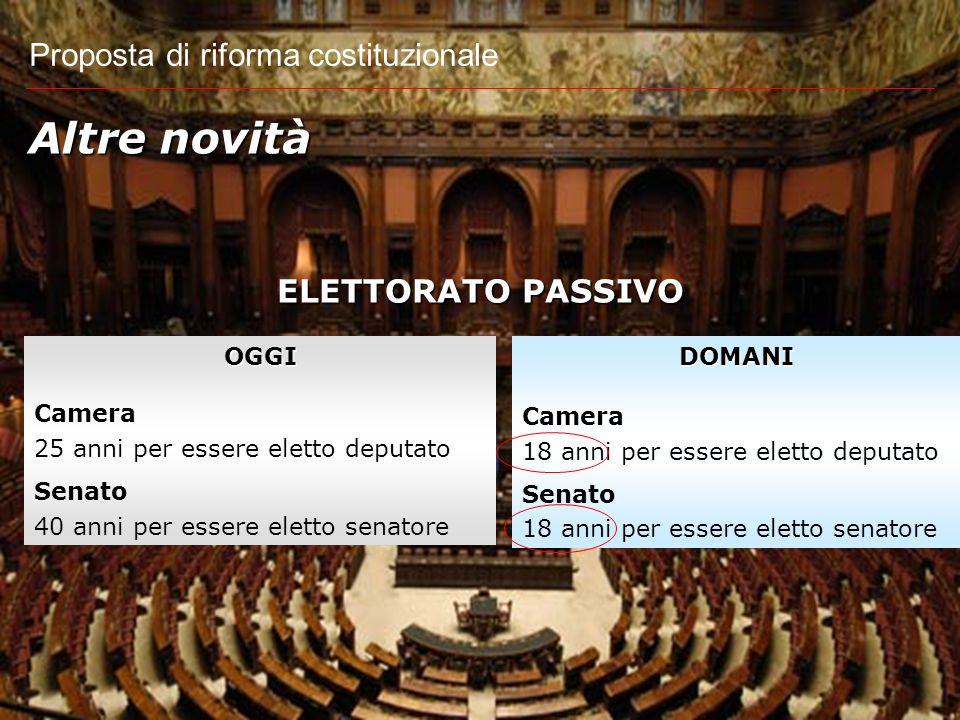 Proposta di riforma costituzionale I POTERI DEL PRESIDENTE DEL CONSIGLIO Più poteri al Presidente del Consiglio OGGI Il Presidente della Repubblica no