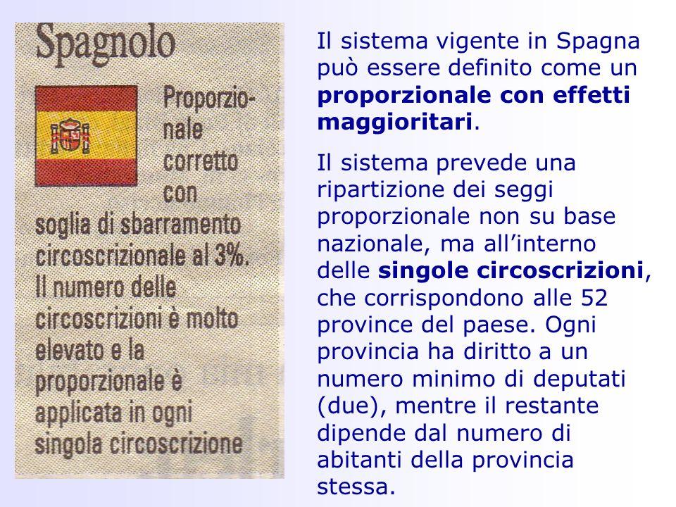 Il sistema vigente in Spagna può essere definito come un proporzionale con effetti maggioritari.