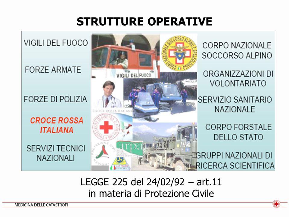 STRUTTURE OPERATIVE LEGGE 225 del 24/02/92 – art.11 in materia di Protezione Civile