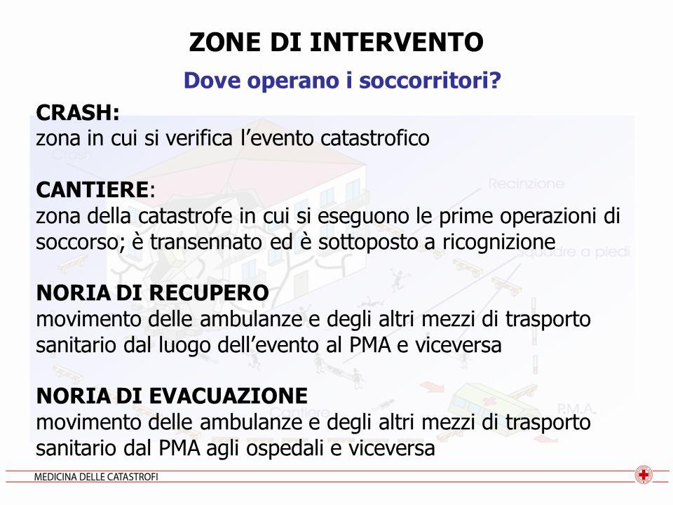 ZONE DI INTERVENTO CRASH: zona in cui si verifica levento catastrofico CANTIERE: zona della catastrofe in cui si eseguono le prime operazioni di socco