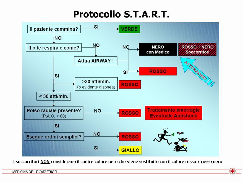 Protocollo S.T.A.R.T. I soccorritori NON considerano il codice colore nero che viene sostituito con il colore rosso / rosso nero