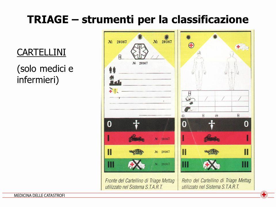 TRIAGE – strumenti per la classificazione CARTELLINI (solo medici e infermieri)