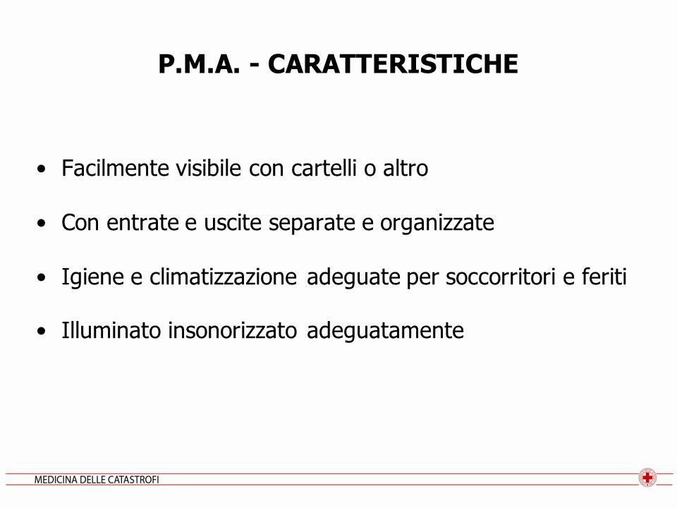 P.M.A. - CARATTERISTICHE Facilmente visibile con cartelli o altro Con entrate e uscite separate e organizzate Igiene e climatizzazioneadeguate per soc