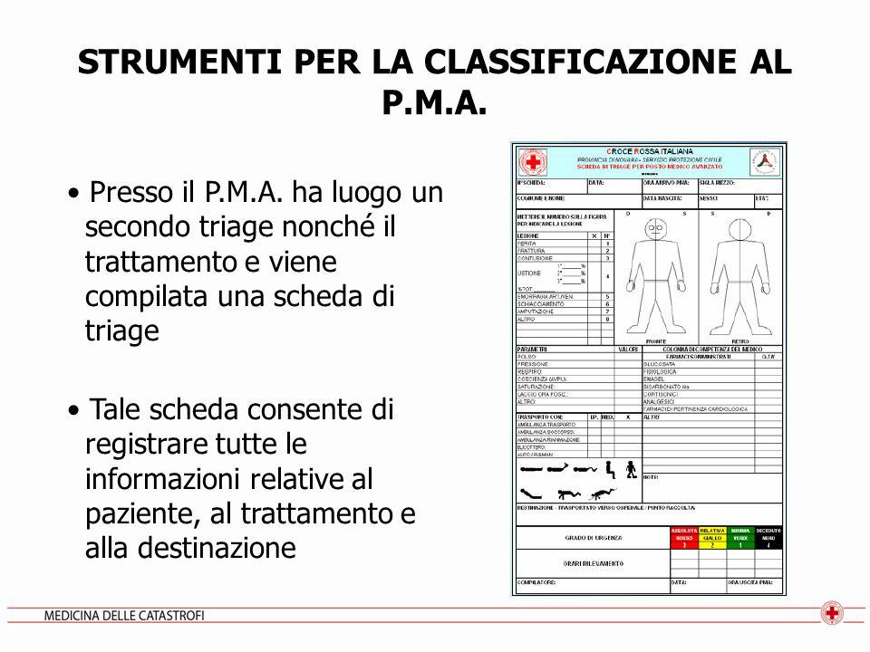 STRUMENTI PER LA CLASSIFICAZIONE AL P.M.A. Presso il P.M.A. ha luogo un secondo triage nonché il trattamento e viene compilata una scheda di triage Ta