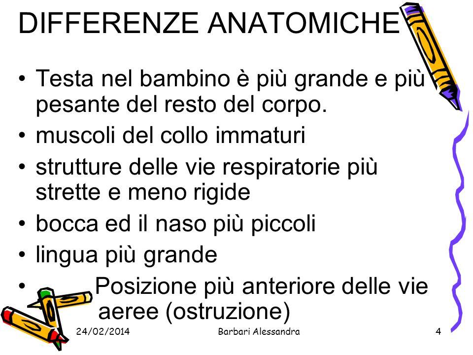 24/02/2014Barbari Alessandra45 TECNICHE NEL LATTANTE Pacche interscapolari o dorsali Compressioni toraciche esterne
