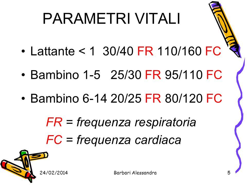 24/02/2014Barbari Alessandra46 SE COSCIENTE 5 pacche + 5 compressioni
