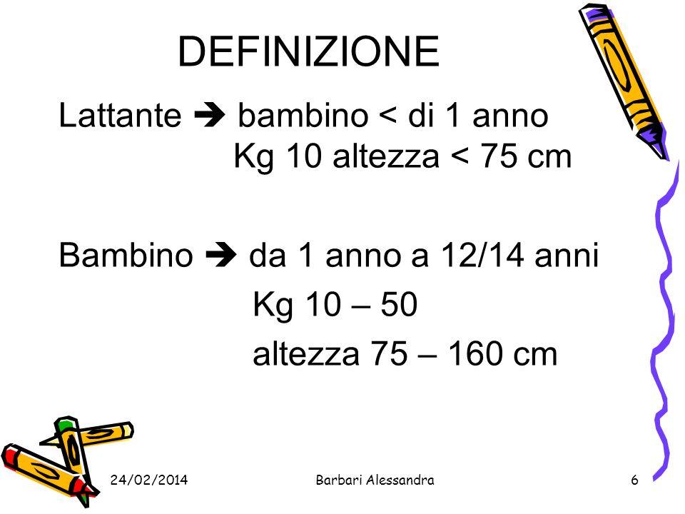 24/02/2014Barbari Alessandra17