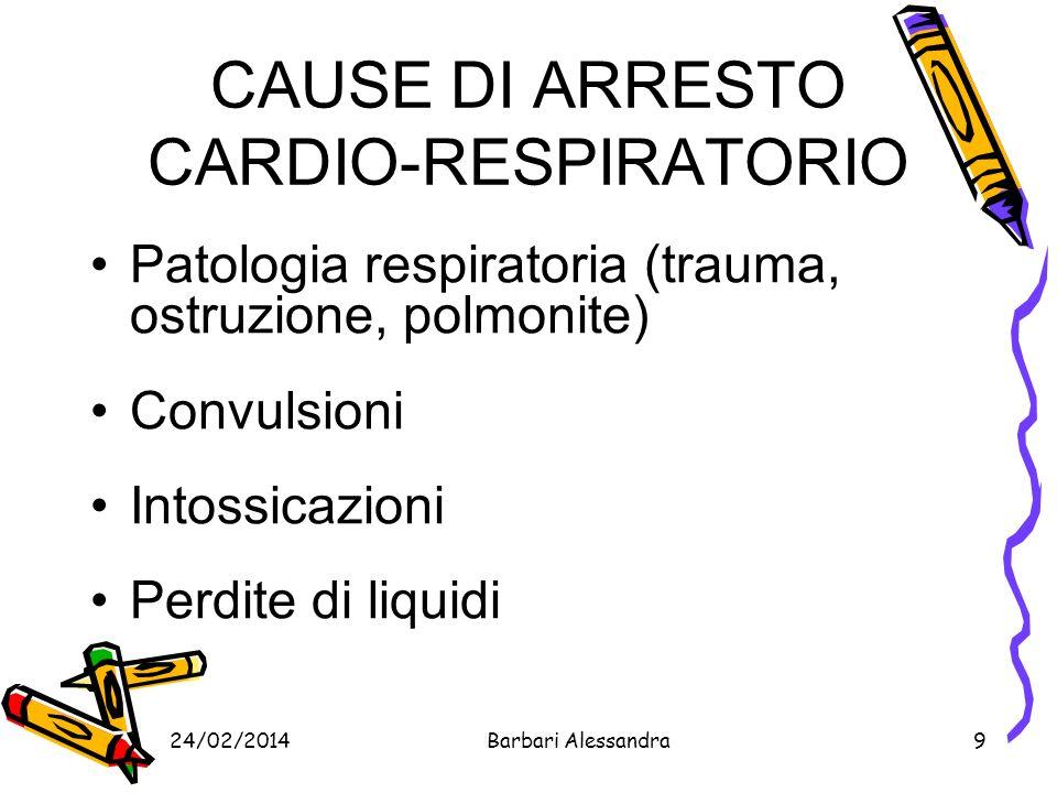 24/02/2014Barbari Alessandra50 TERMINE MANOVRE Ripresa attività respiratoria/cardiaca Consegna a personale medico Esaurimento fisico