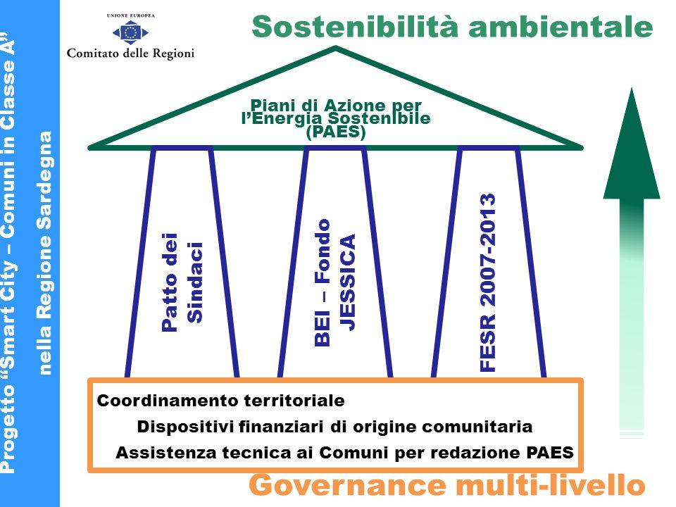 Progetto Smart City – Comuni in Classe A nella Regione Sardegna Piani di Azione per lEnergia Sostenibile (PAES) Patto dei Sindaci BEI – Fondo JESSICA