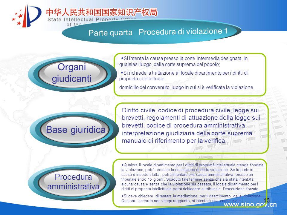 13 Diritto civile, codice di procedura civile, legge sui brevetti, regolamenti di attuazione della legge sui brevetti, codice di procedura amministrat