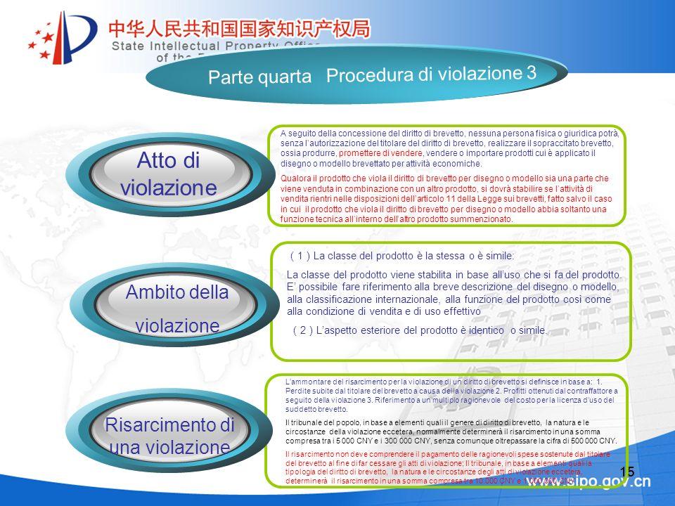 15 1 La classe del prodotto è la stessa o è simile: La classe del prodotto viene stabilita in base alluso che si fa del prodotto. E possibile fare rif