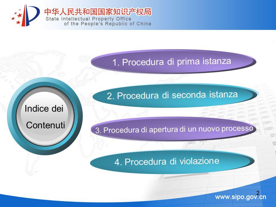 22 Indice dei Contenuti 2. Procedura di seconda istanza 1. Procedura di prima istanza 3. Procedura di apertura di un nuovo processo 4. Procedura di vi
