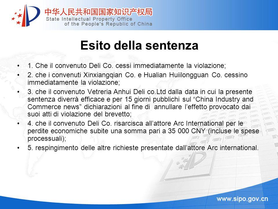 Esito della sentenza 1. Che il convenuto Deli Co. cessi immediatamente la violazione; 2. che i convenuti Xinxiangqian Co. e Hualian Huiilongguan Co. c
