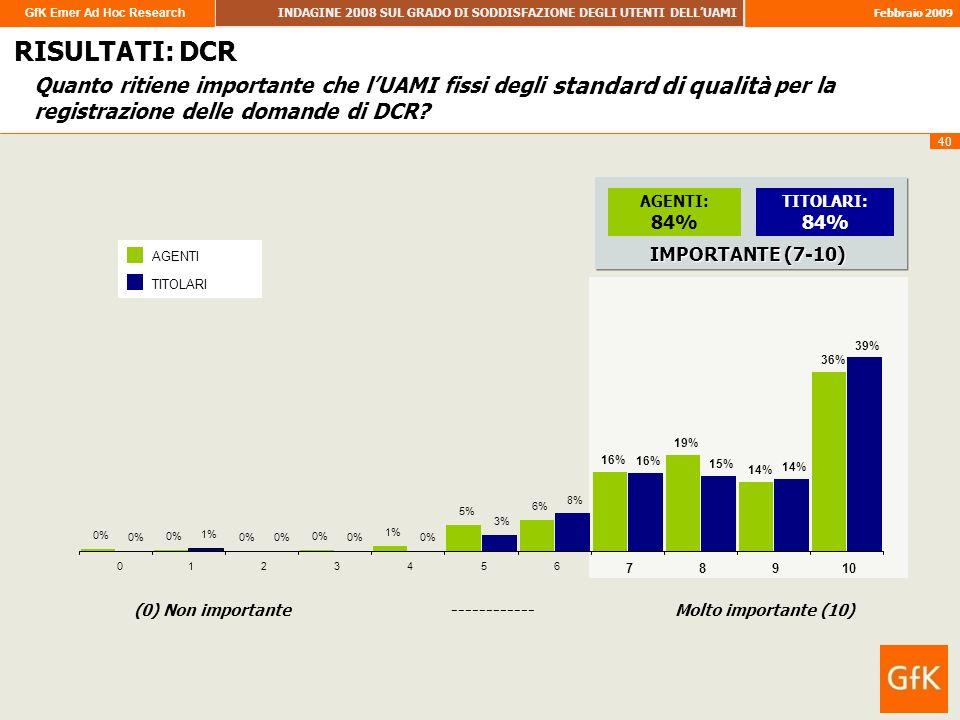GfK Emer Ad Hoc Research INDAGINE 2008 SUL GRADO DI SODDISFAZIONE DEGLI UTENTI DELLUAMI Febbraio 2009 40 Quanto ritiene importante che lUAMI fissi degli standard di qualità per la registrazione delle domande di DCR.