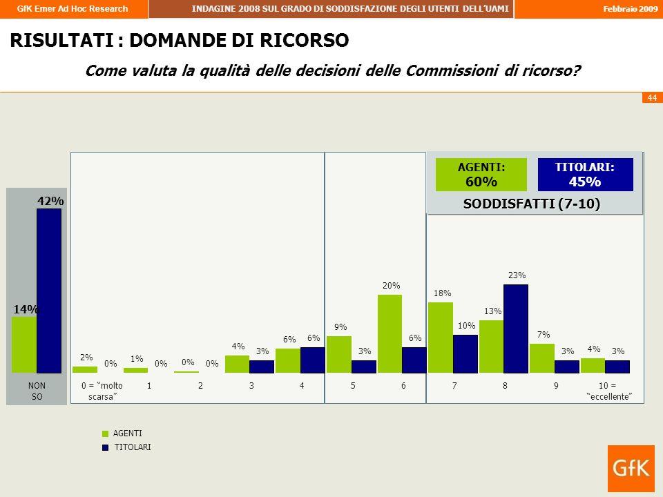 GfK Emer Ad Hoc Research INDAGINE 2008 SUL GRADO DI SODDISFAZIONE DEGLI UTENTI DELLUAMI Febbraio 2009 44 RISULTATI : DOMANDE DI RICORSO Come valuta la