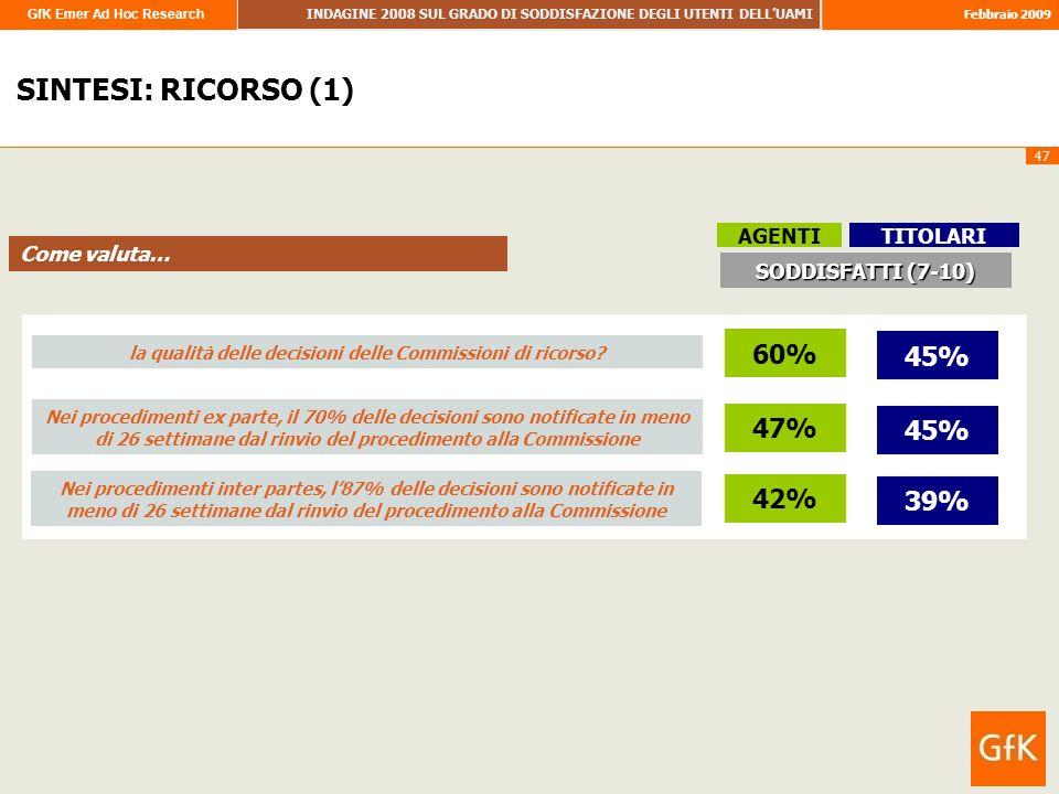 GfK Emer Ad Hoc Research INDAGINE 2008 SUL GRADO DI SODDISFAZIONE DEGLI UTENTI DELLUAMI Febbraio 2009 47 SINTESI SINTESI: RICORSO (1) Nei procedimenti ex parte, il 70% delle decisioni sono notificate in meno di 26 settimane dal rinvio del procedimento alla Commissione Nei procedimenti inter partes, l87% delle decisioni sono notificate in meno di 26 settimane dal rinvio del procedimento alla Commissione SODDISFATTI (7-10) 47% Come valuta… 45% 42% 39% AGENTITITOLARI la qualità delle decisioni delle Commissioni di ricorso.