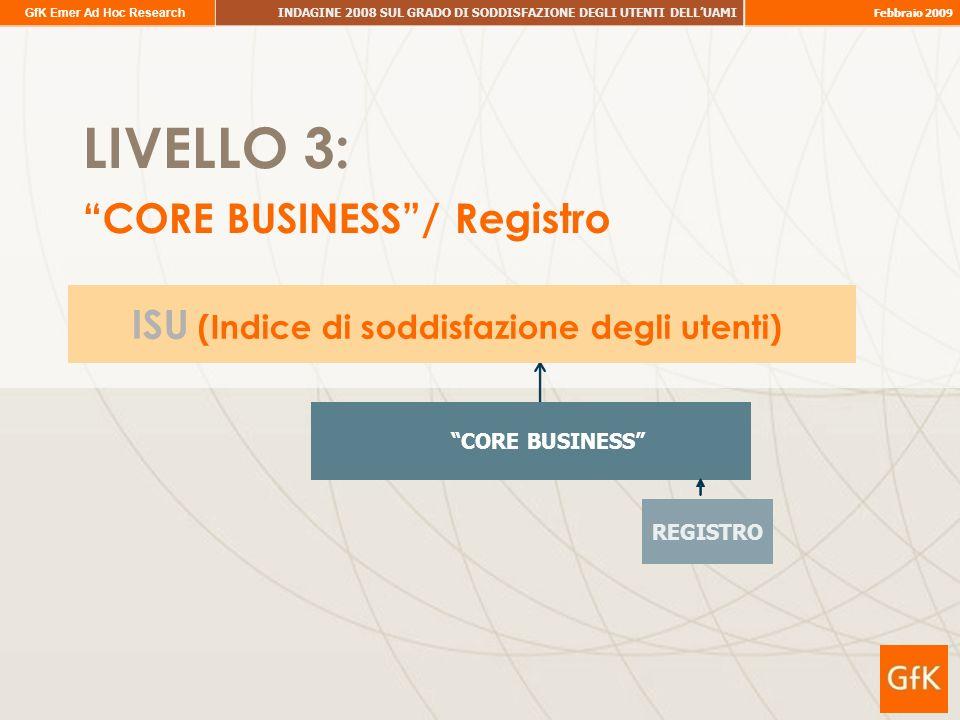 GfK Emer Ad Hoc Research INDAGINE 2008 SUL GRADO DI SODDISFAZIONE DEGLI UTENTI DELLUAMI Febbraio 2009 LIVELLO 3: CORE BUSINESS/ Registro CORE BUSINESS