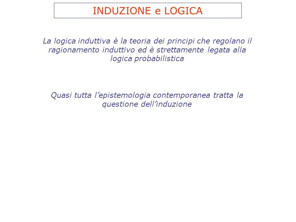 INDUZIONE e LOGICA La logica induttiva è la teoria dei principi che regolano il ragionamento induttivo ed è strettamente legata alla logica probabilistica Quasi tutta lepistemologia contemporanea tratta la questione dellinduzione