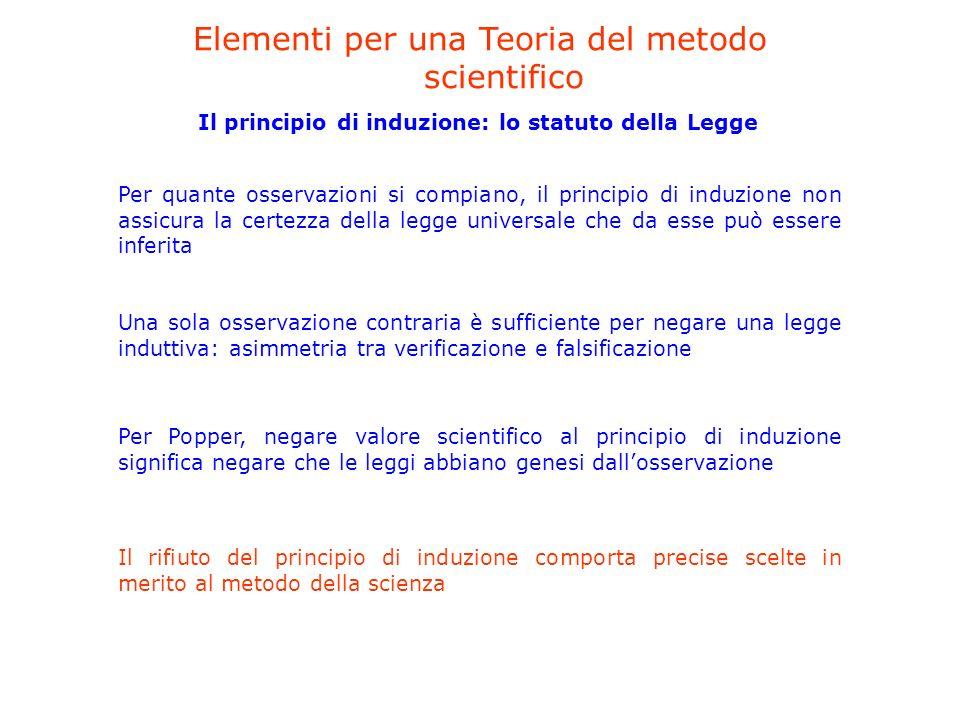 Elementi per una Teoria del metodo scientifico Il principio di induzione: lo statuto della Legge Per Popper, negare valore scientifico al principio di