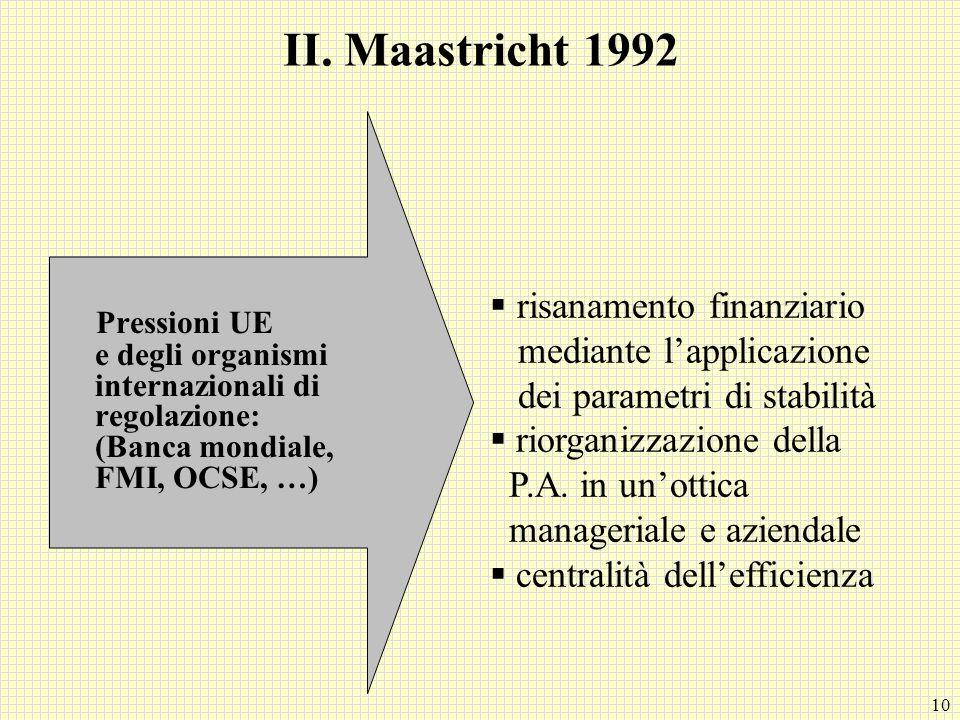 10 II. Maastricht 1992 Pressioni UE e degli organismi internazionali di regolazione: (Banca mondiale, FMI, OCSE, …) risanamento finanziario mediante l