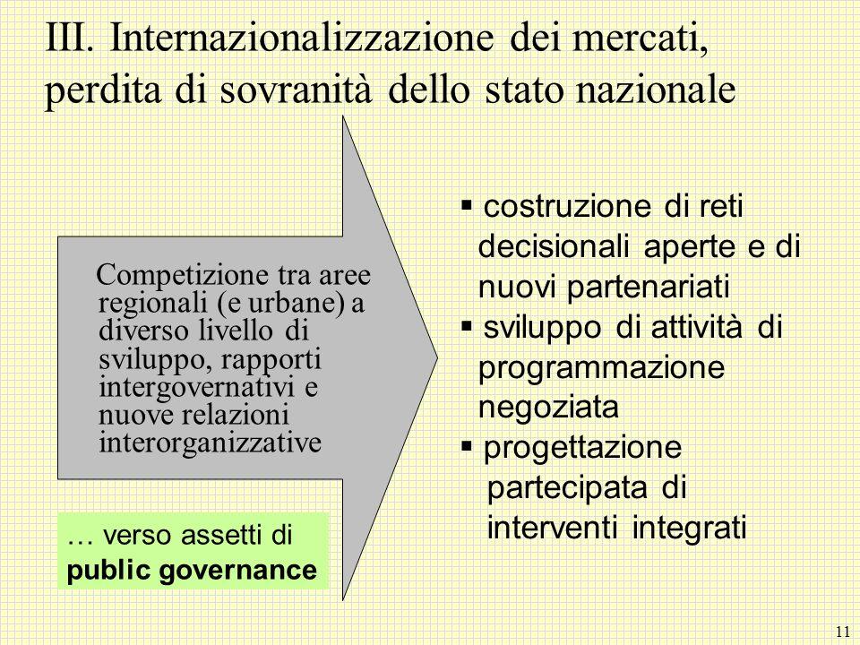 11 III. Internazionalizzazione dei mercati, perdita di sovranità dello stato nazionale Competizione tra aree regionali (e urbane) a diverso livello di
